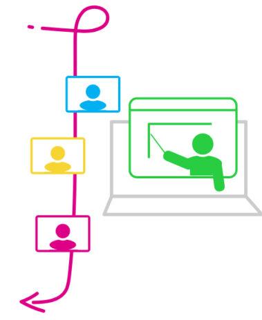 Remote Consulting & Training